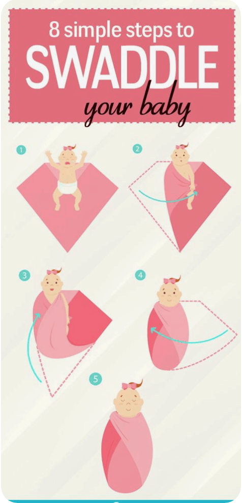 How To Create The Best Sleep Environment For Baby